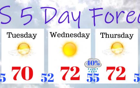Weekly forecast 1/27-1/31