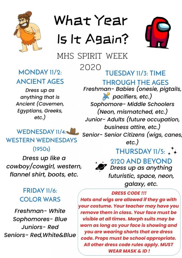 Homecoming+2020-+Spirit+Week+Info