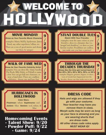 Hollywood Hot Take